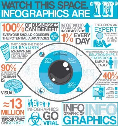 SEO Infographic