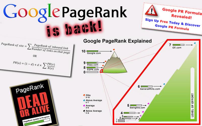 Il PageRank è tornato!