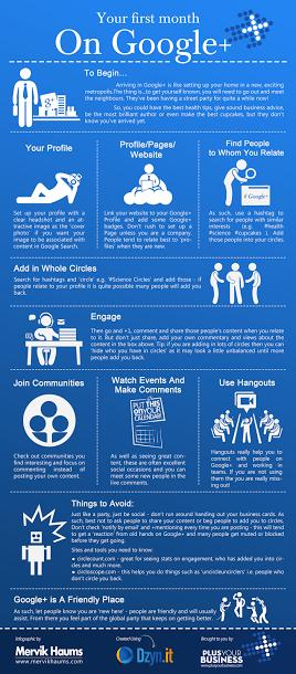 Come partire con Google+