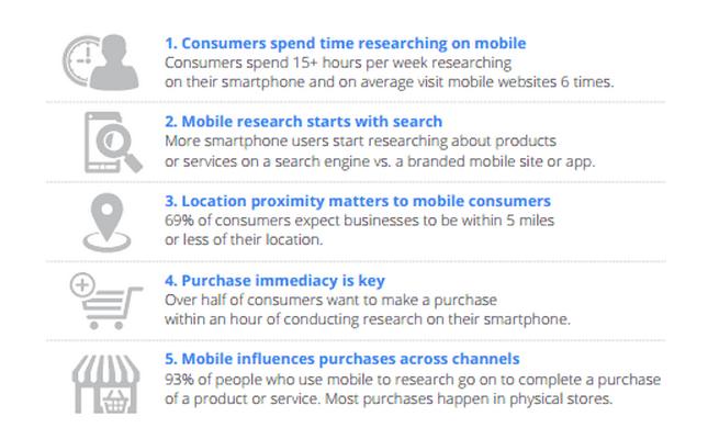 Ricerca Google - Nielsen