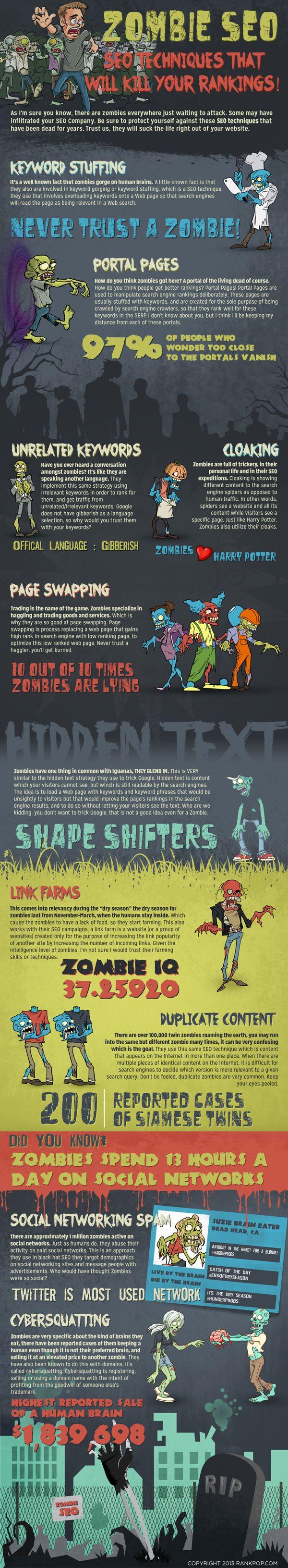 Zombie SEO: le tecniche SEO che uccideranno i tuoi posizionamenti