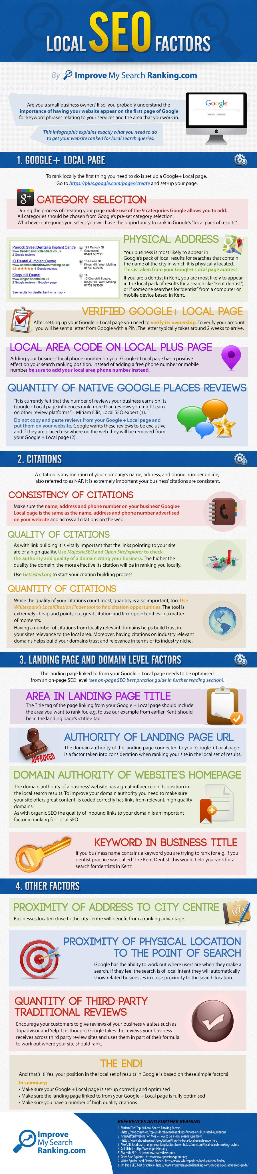 I fattori di posizionamento della SEO Locale