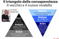 Analisi competitiva in campo SEO