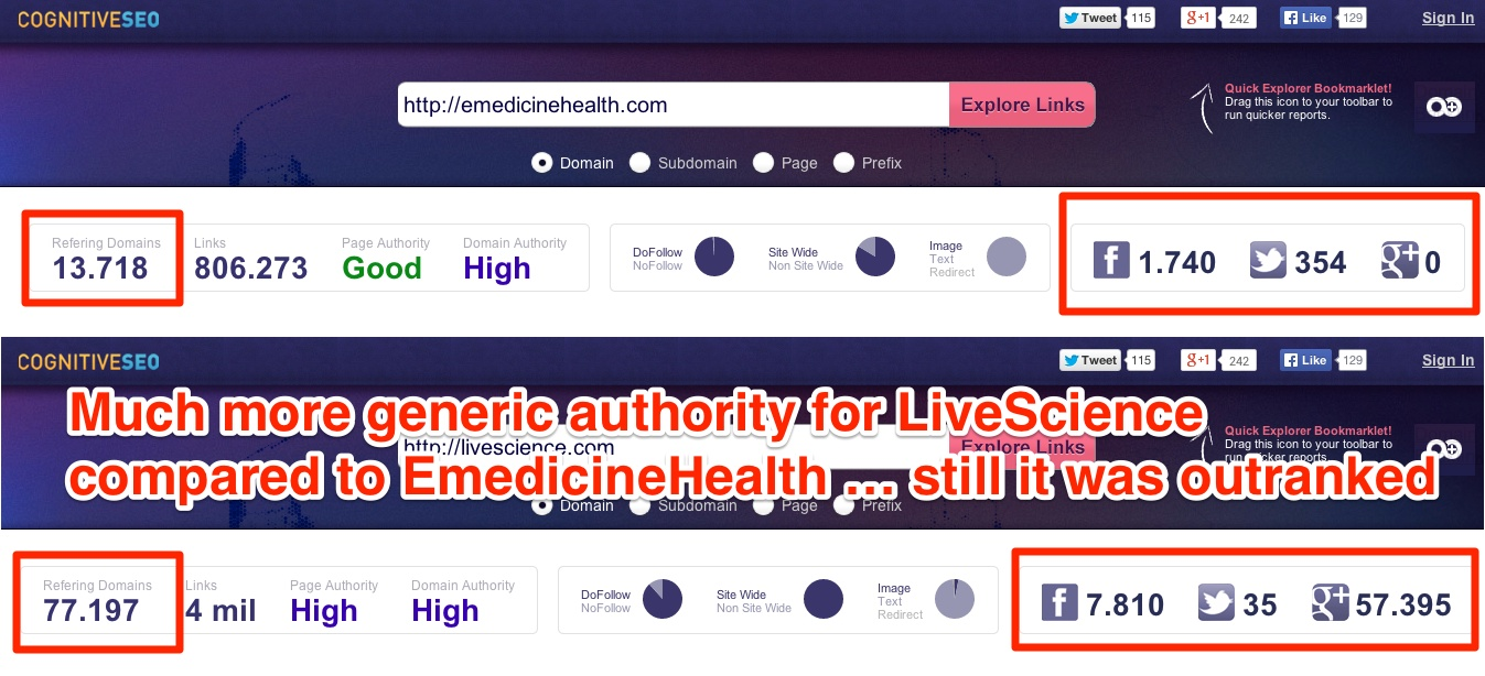 EmedicineHealth vs livescience