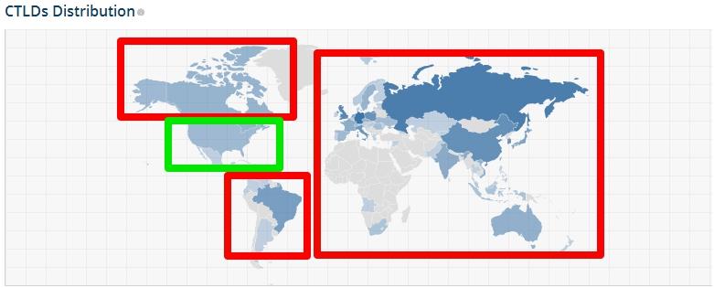 Distribuzione dei TLDs su Ahrefs