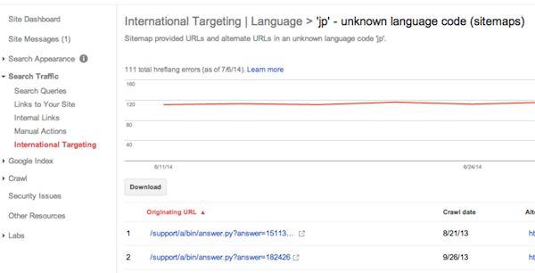 International Targeting (GWT)