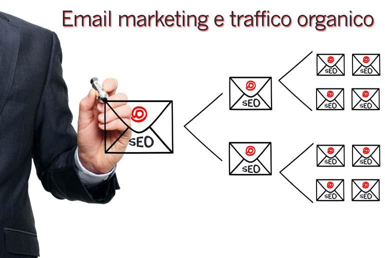 Email marketing e traffico organico