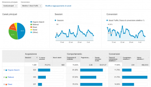 Come utilizzare Google Analytics in modo avanzato 4